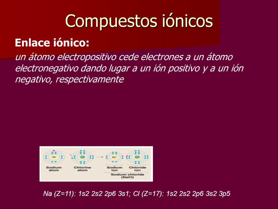 Compuestos iónicos Enlace iónico: