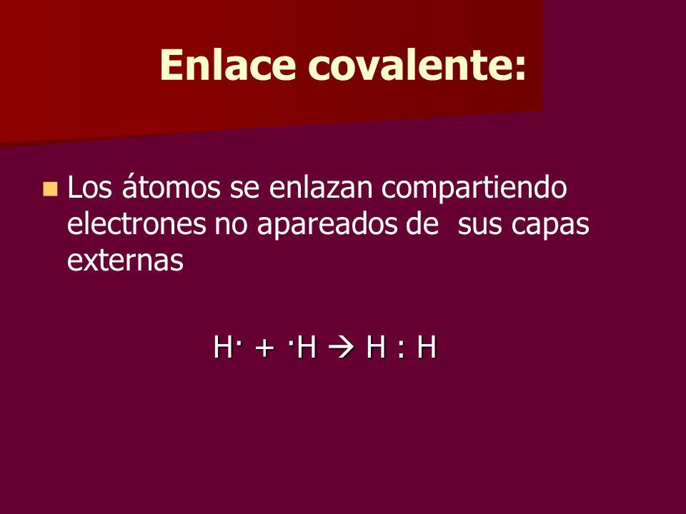 Enlace covalente: Los átomos se enlazan compartiendo electrones no apareados de sus capas externas.