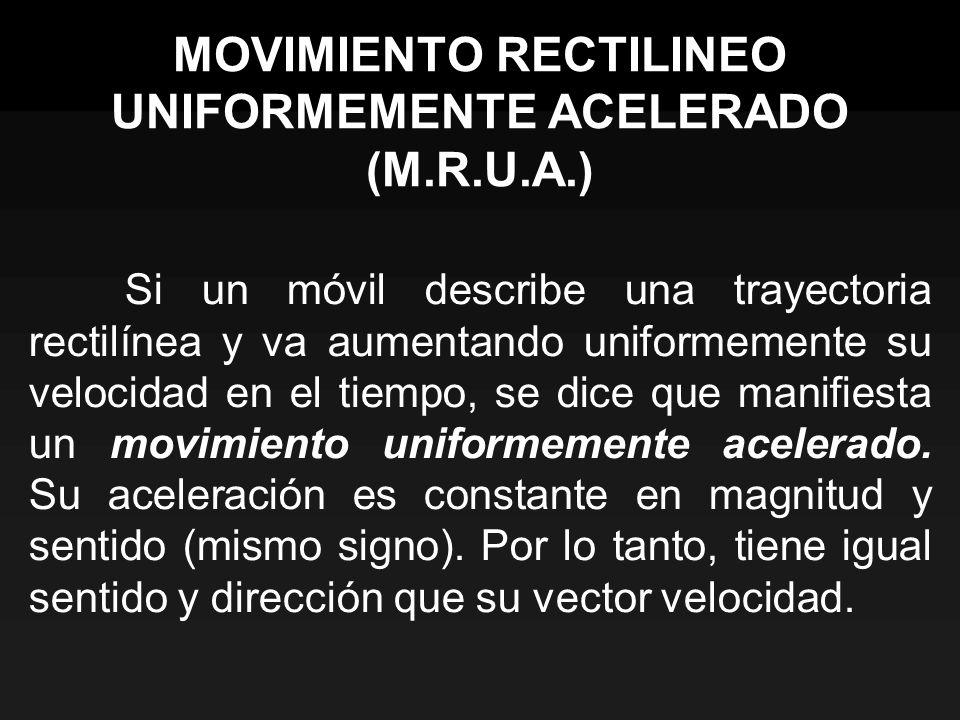 MOVIMIENTO RECTILINEO UNIFORMEMENTE ACELERADO (M.R.U.A.)