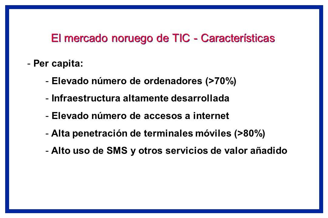 El mercado noruego de TIC - Características
