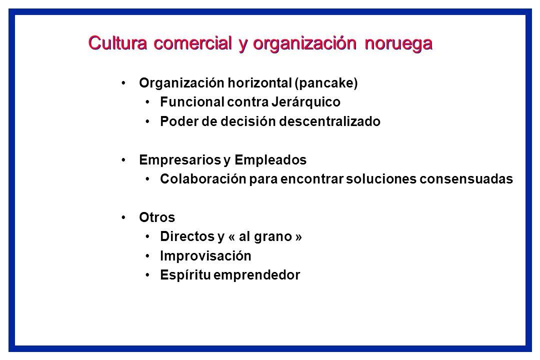 Cultura comercial y organización noruega
