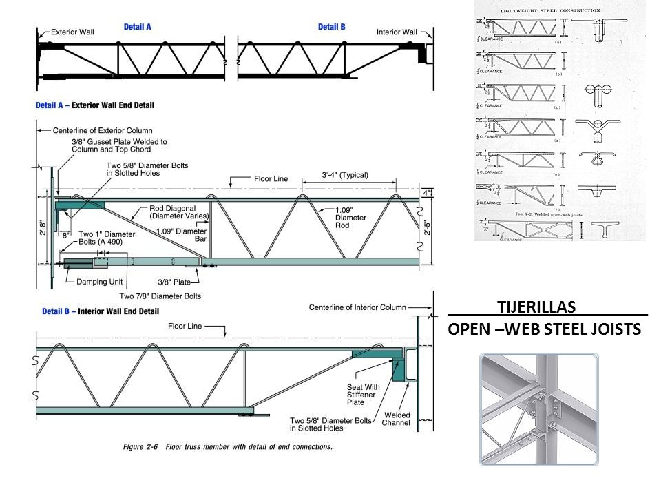 TIJERILLAS________ OPEN –WEB STEEL JOISTS