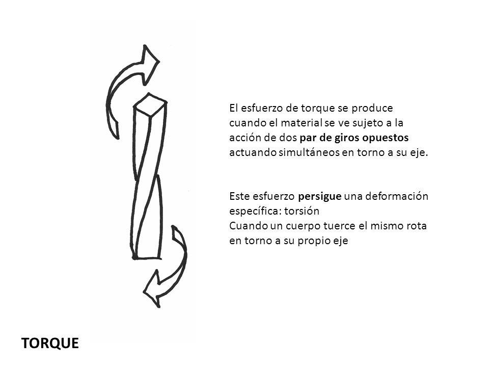 El esfuerzo de torque se produce cuando el material se ve sujeto a la acción de dos par de giros opuestos actuando simultáneos en torno a su eje.