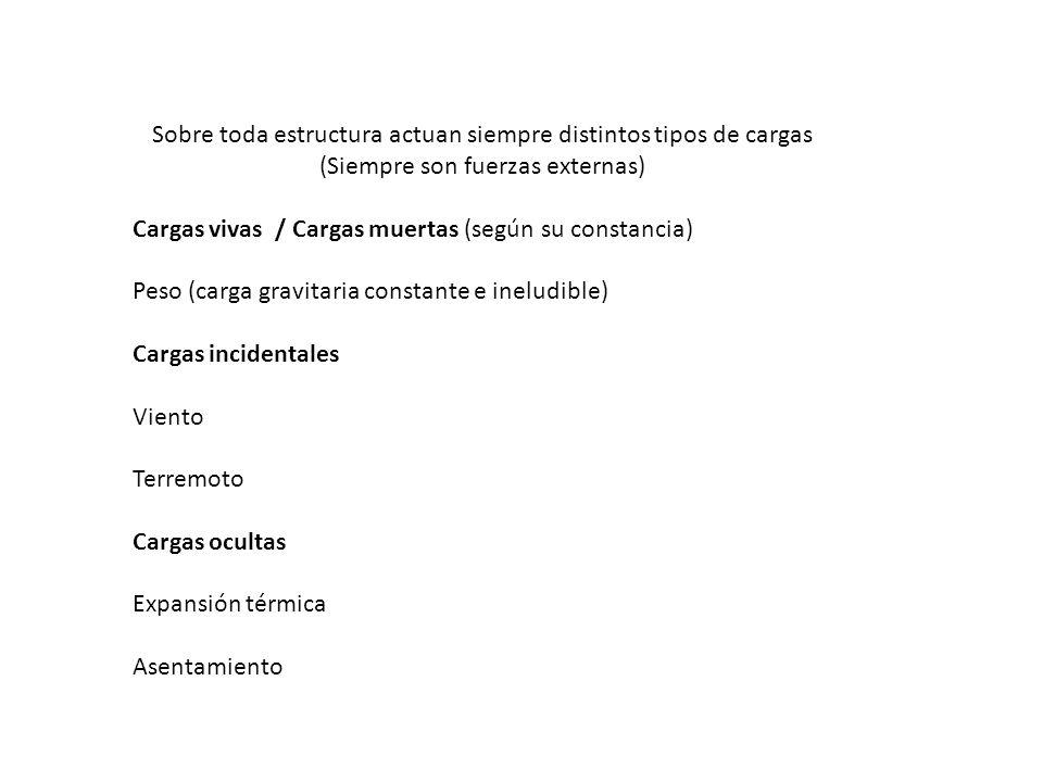 Sobre toda estructura actuan siempre distintos tipos de cargas (Siempre son fuerzas externas)