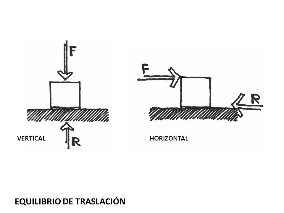 EQUILIBRIO DE TRASLACIÓN