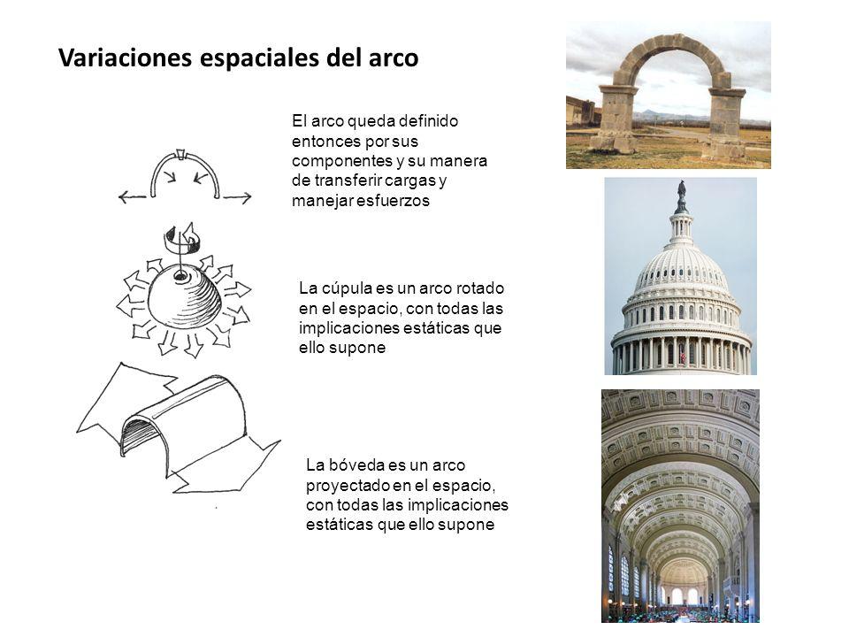 Variaciones espaciales del arco