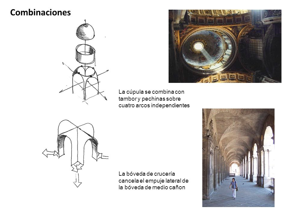 Combinaciones La cúpula se combina con tambor y pechinas sobre cuatro arcos independientes.