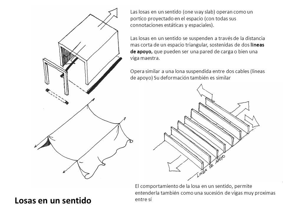 Las losas en un sentido (one way slab) operan como un portico proyectado en el espacio (con todas sus connotaciones estáticas y espaciales).