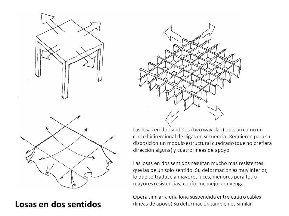 Las losas en dos sentidos (two way slab) operan como un cruce bidireccional de vigas en secuencia. Requieren para su disposición un modulo estructural cuadrado (que no prefiera dirección alguna) y cuatro lineas de apoyo.