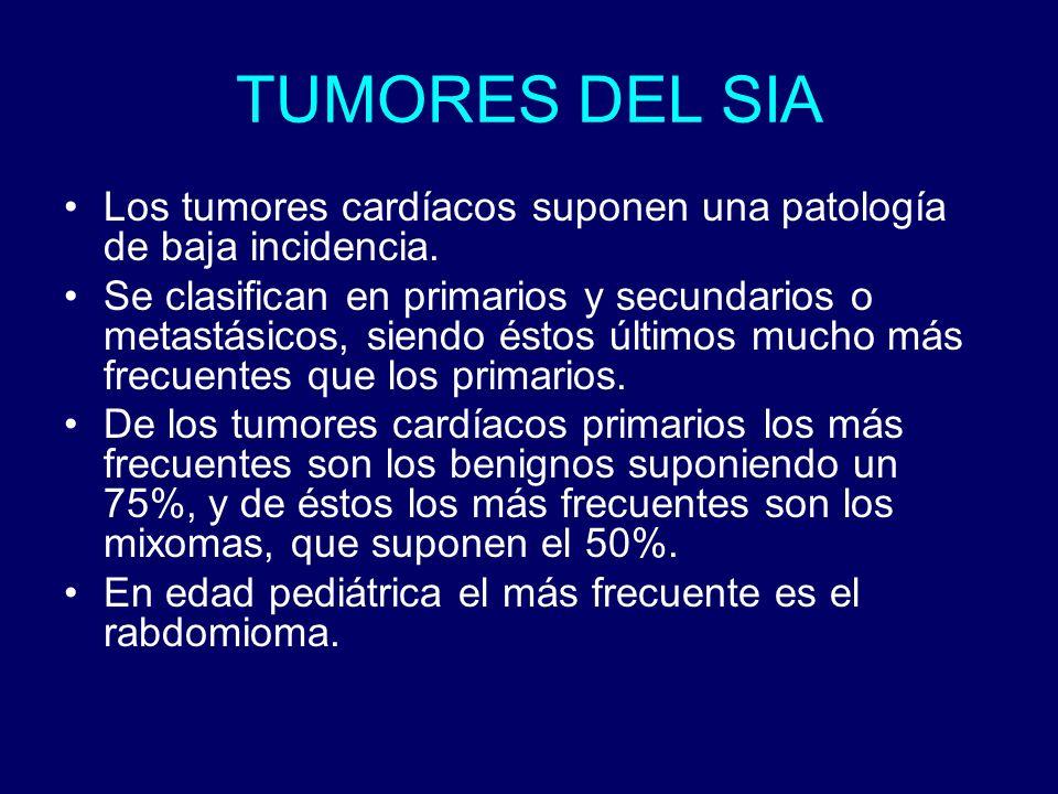 TUMORES DEL SIA Los tumores cardíacos suponen una patología de baja incidencia.