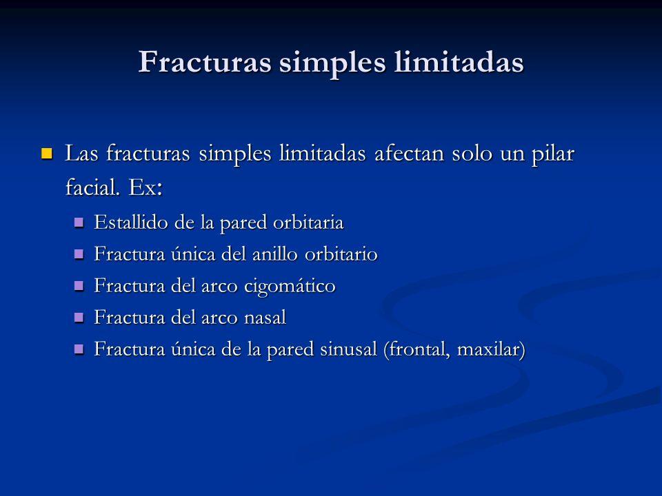 Fracturas simples limitadas