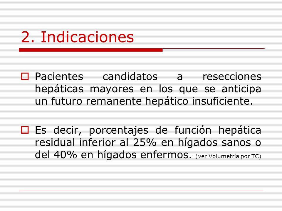 2. Indicaciones Pacientes candidatos a resecciones hepáticas mayores en los que se anticipa un futuro remanente hepático insuficiente.