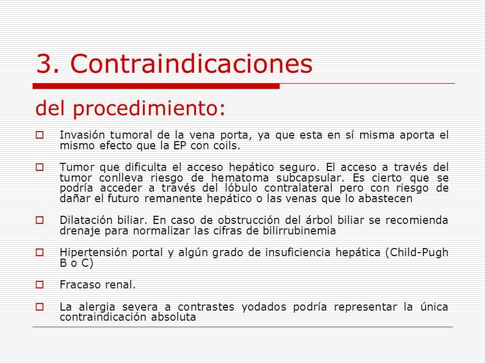 3. Contraindicaciones del procedimiento: