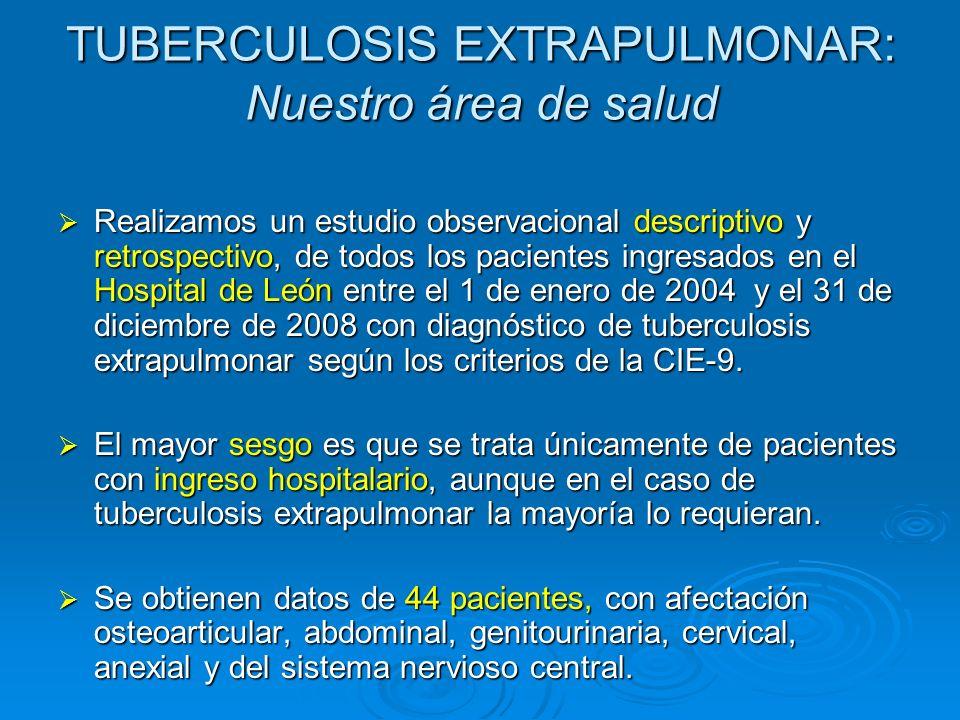 TUBERCULOSIS EXTRAPULMONAR: Nuestro área de salud