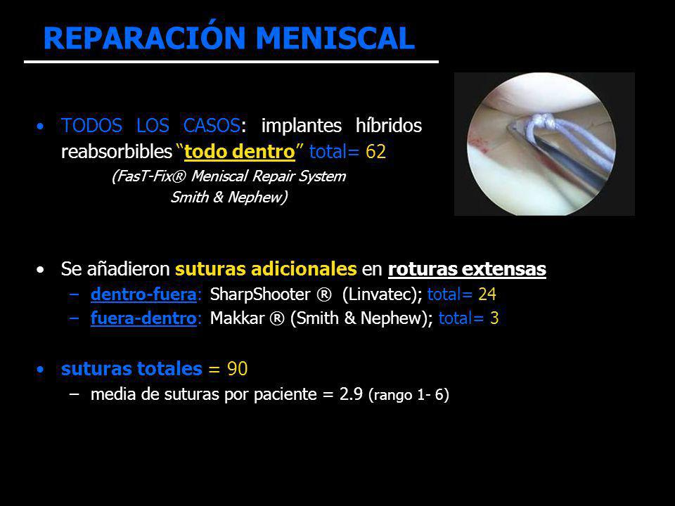 (FasT-Fix® Meniscal Repair System