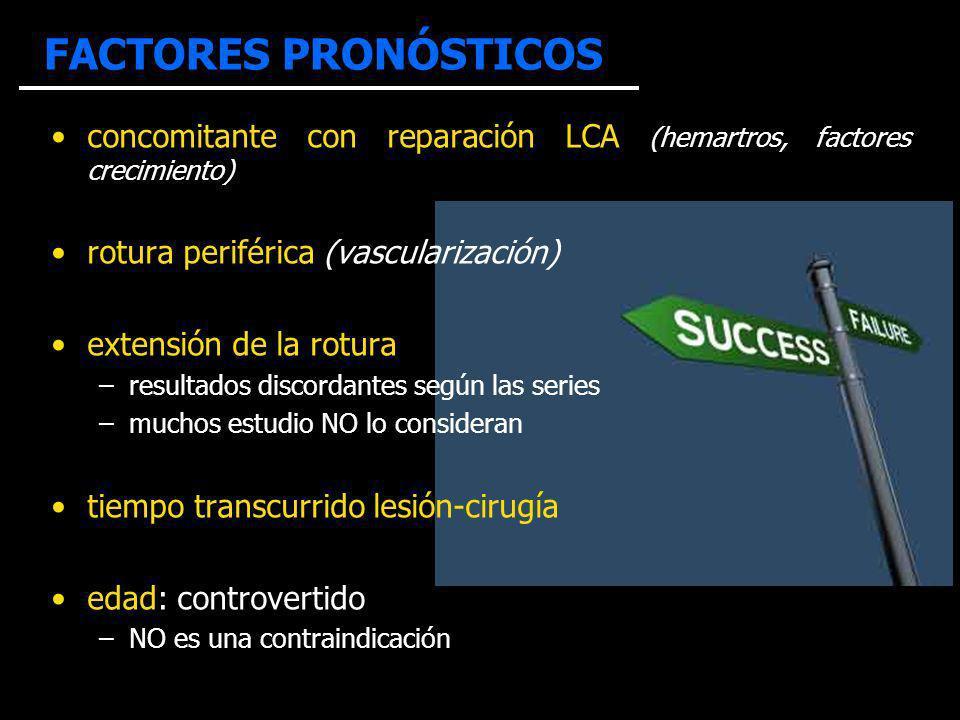 FACTORES PRONÓSTICOS concomitante con reparación LCA (hemartros, factores crecimiento) rotura periférica (vascularización)
