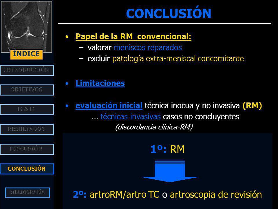 2º: artroRM/artro TC o artroscopia de revisión
