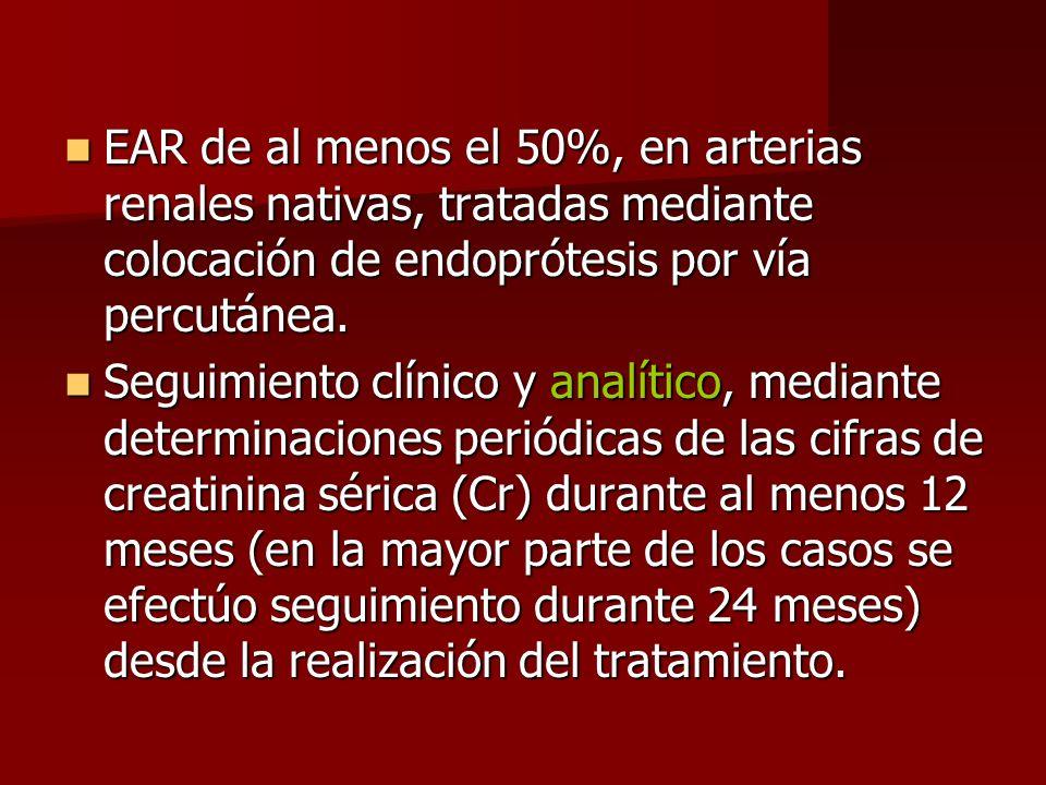 EAR de al menos el 50%, en arterias renales nativas, tratadas mediante colocación de endoprótesis por vía percutánea.