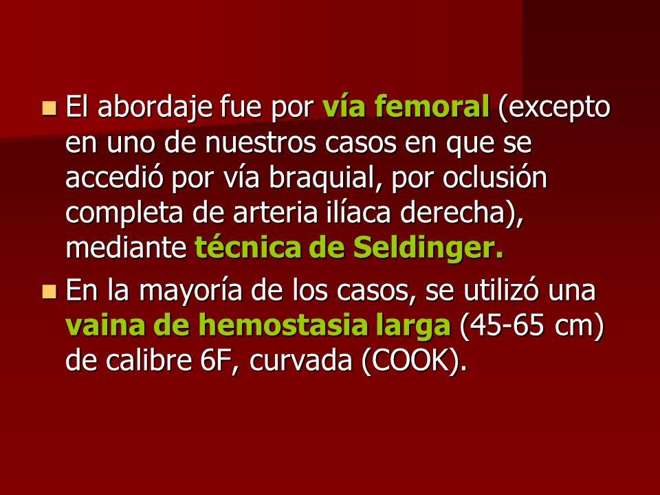 El abordaje fue por vía femoral (excepto en uno de nuestros casos en que se accedió por vía braquial, por oclusión completa de arteria ilíaca derecha), mediante técnica de Seldinger.