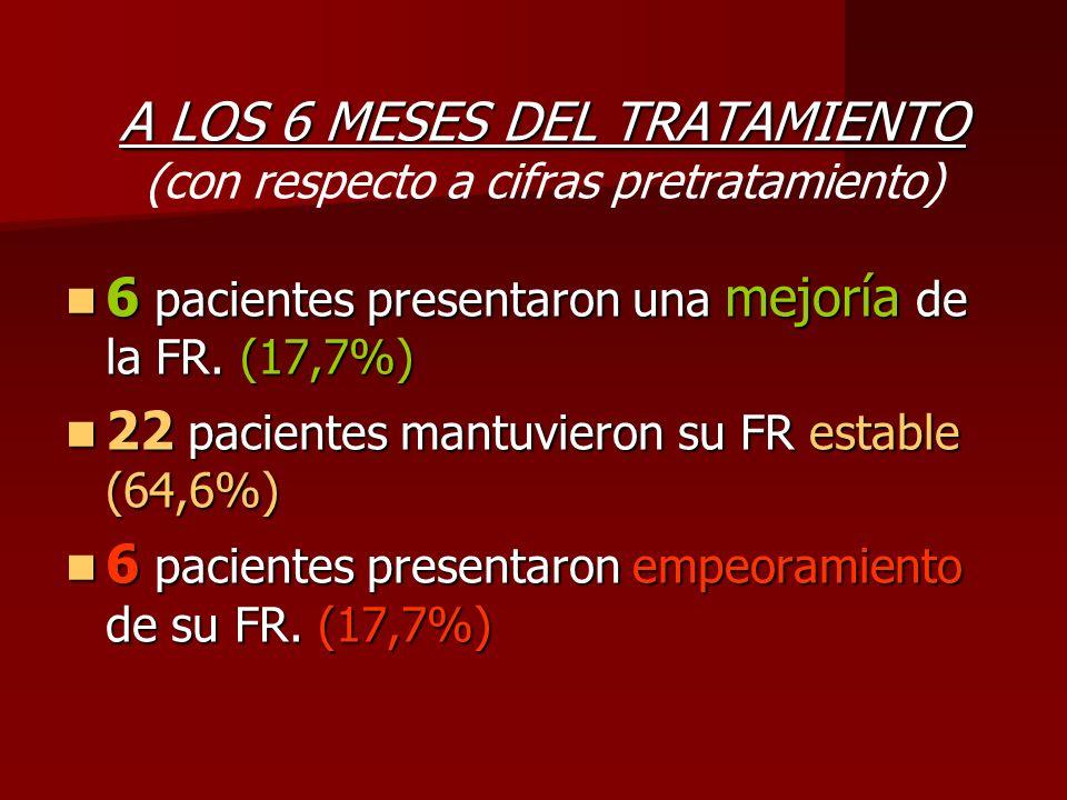 A LOS 6 MESES DEL TRATAMIENTO (con respecto a cifras pretratamiento)