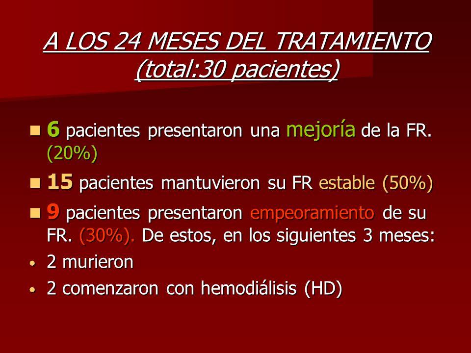A LOS 24 MESES DEL TRATAMIENTO (total:30 pacientes)
