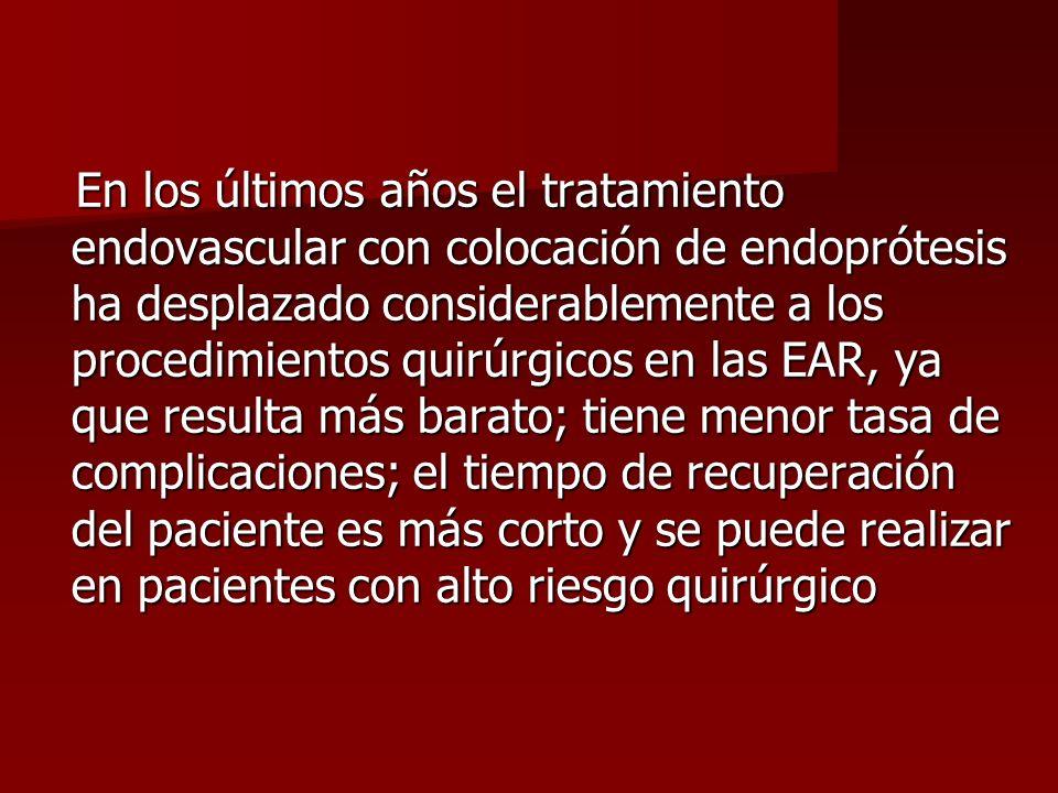 En los últimos años el tratamiento endovascular con colocación de endoprótesis ha desplazado considerablemente a los procedimientos quirúrgicos en las EAR, ya que resulta más barato; tiene menor tasa de complicaciones; el tiempo de recuperación del paciente es más corto y se puede realizar en pacientes con alto riesgo quirúrgico