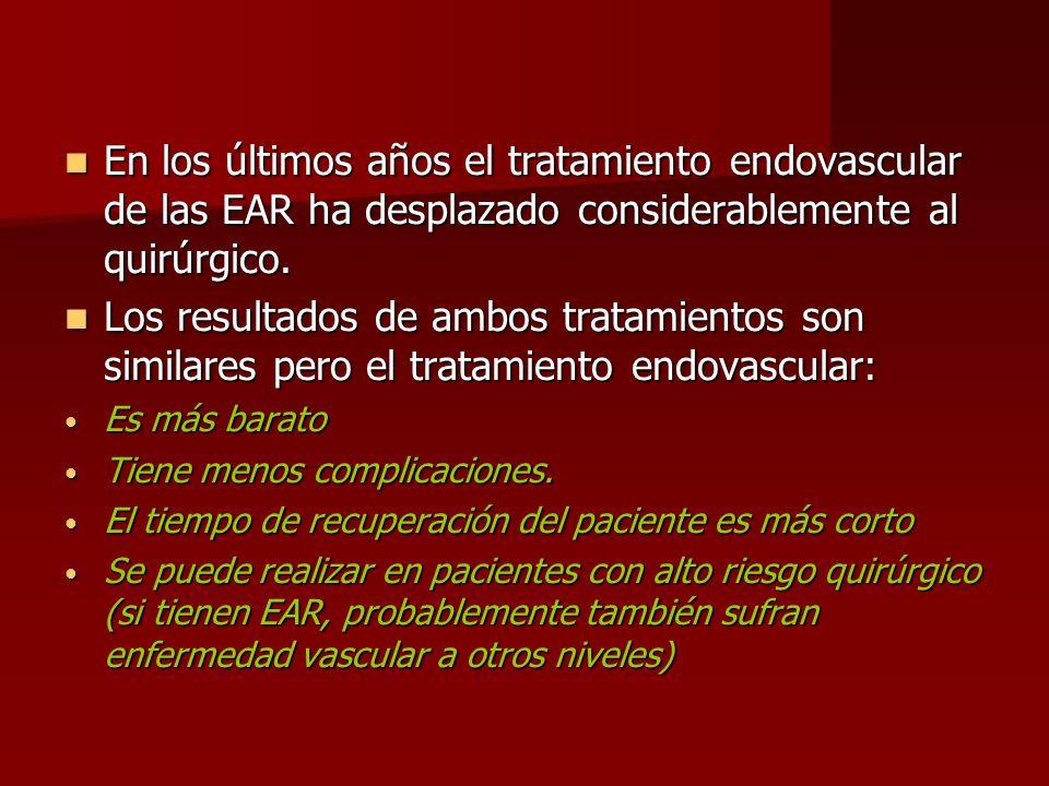 En los últimos años el tratamiento endovascular de las EAR ha desplazado considerablemente al quirúrgico.