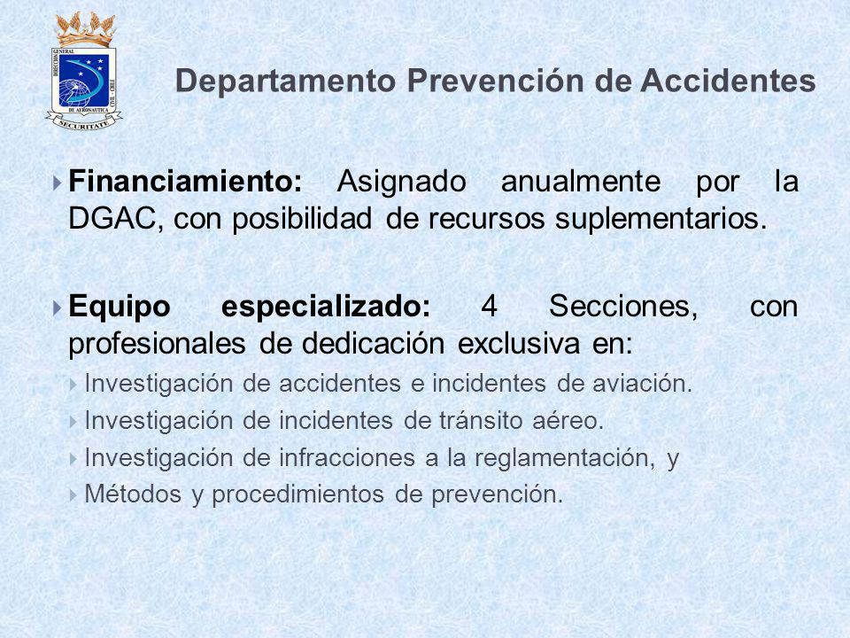 Departamento Prevención de Accidentes
