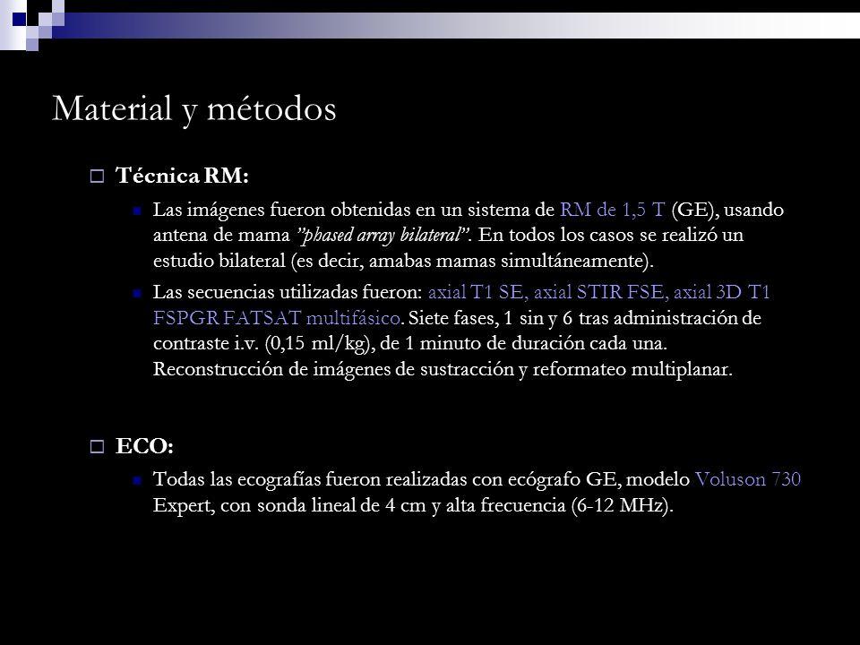 Material y métodos Técnica RM: ECO: