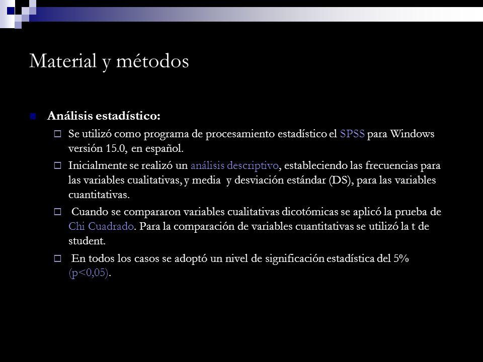 Material y métodos Análisis estadístico: