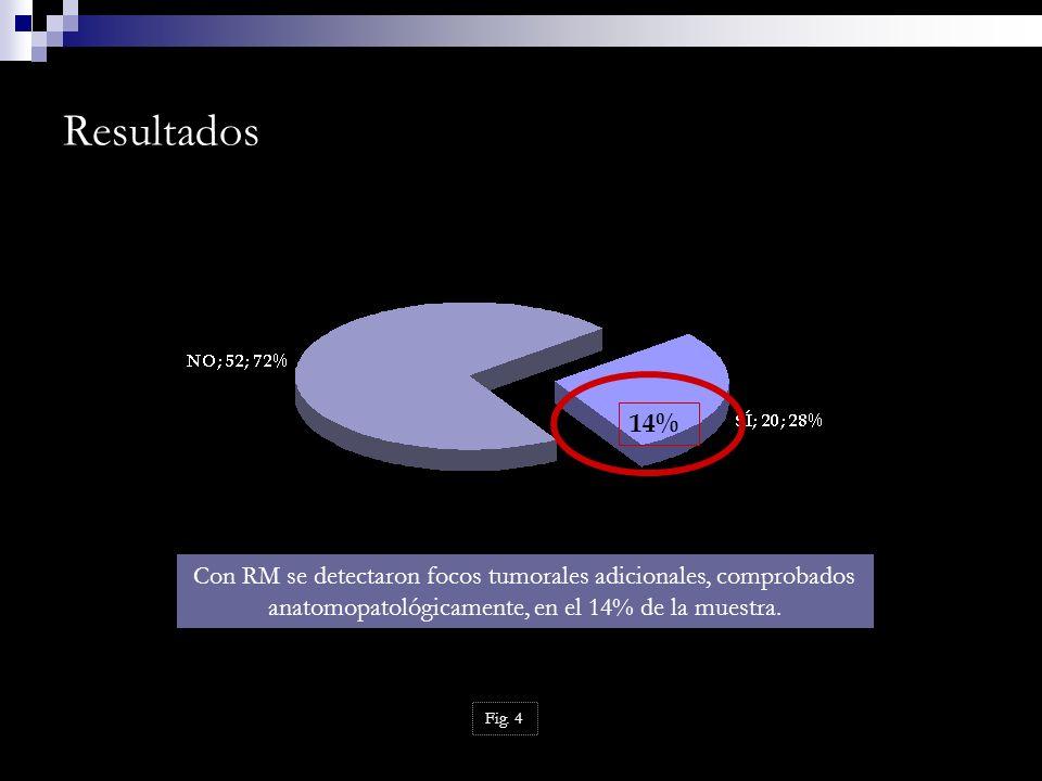 Resultados14% Con RM se detectaron focos tumorales adicionales, comprobados anatomopatológicamente, en el 14% de la muestra.