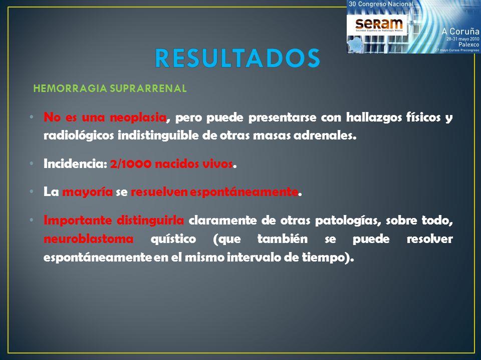 RESULTADOS HEMORRAGIA SUPRARRENAL.