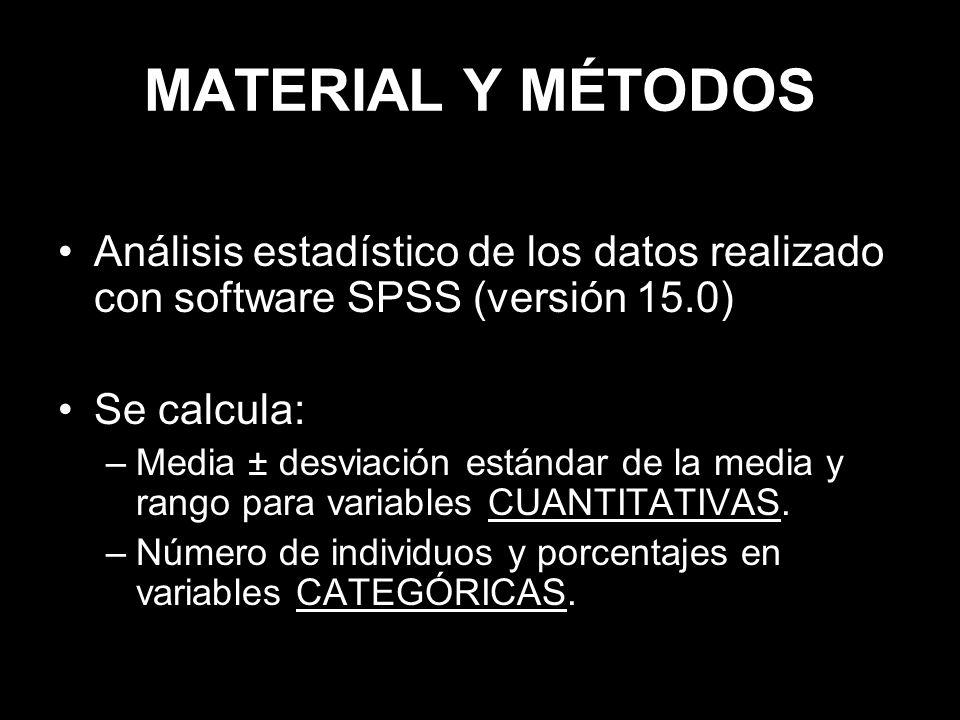 MATERIAL Y MÉTODOS Análisis estadístico de los datos realizado con software SPSS (versión 15.0) Se calcula: