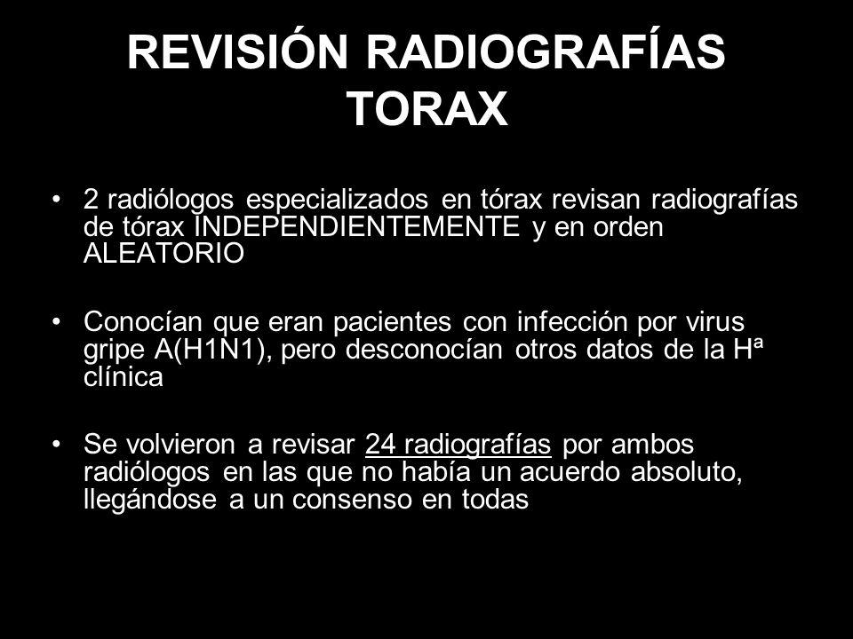 REVISIÓN RADIOGRAFÍAS TORAX