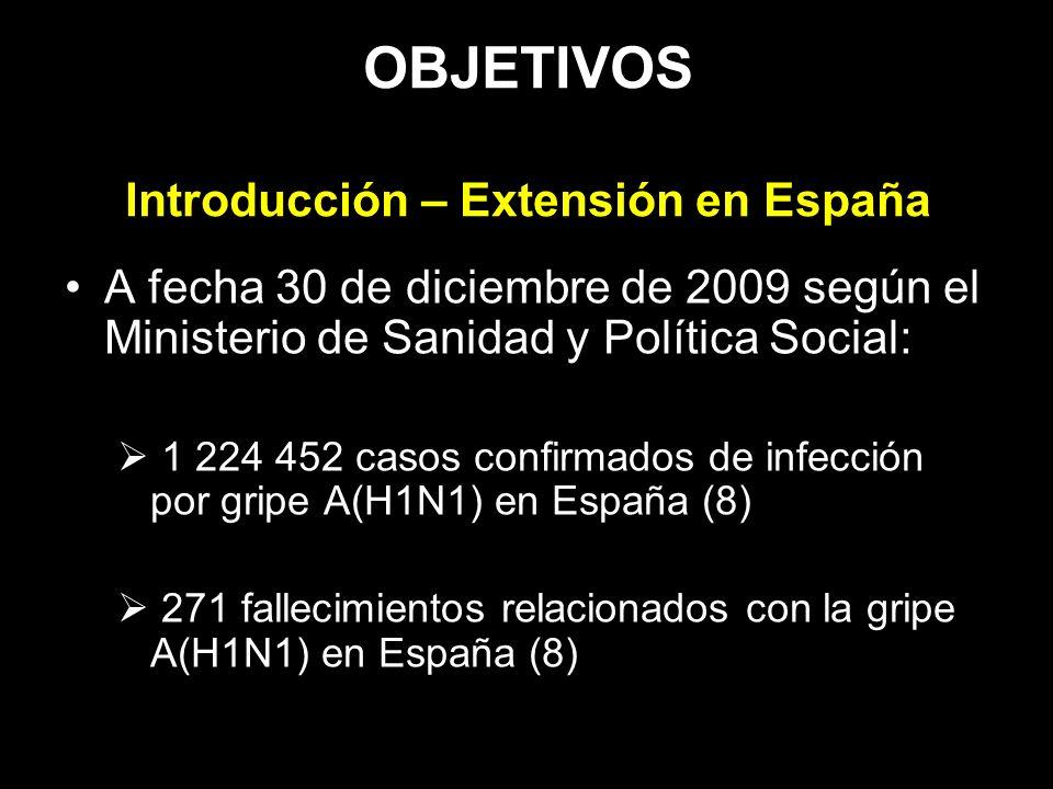 OBJETIVOS Introducción – Extensión en España