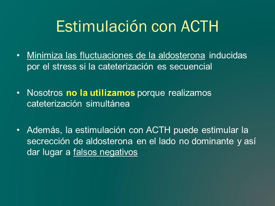 Estimulación con ACTH Minimiza las fluctuaciones de la aldosterona inducidas por el stress si la cateterización es secuencial.