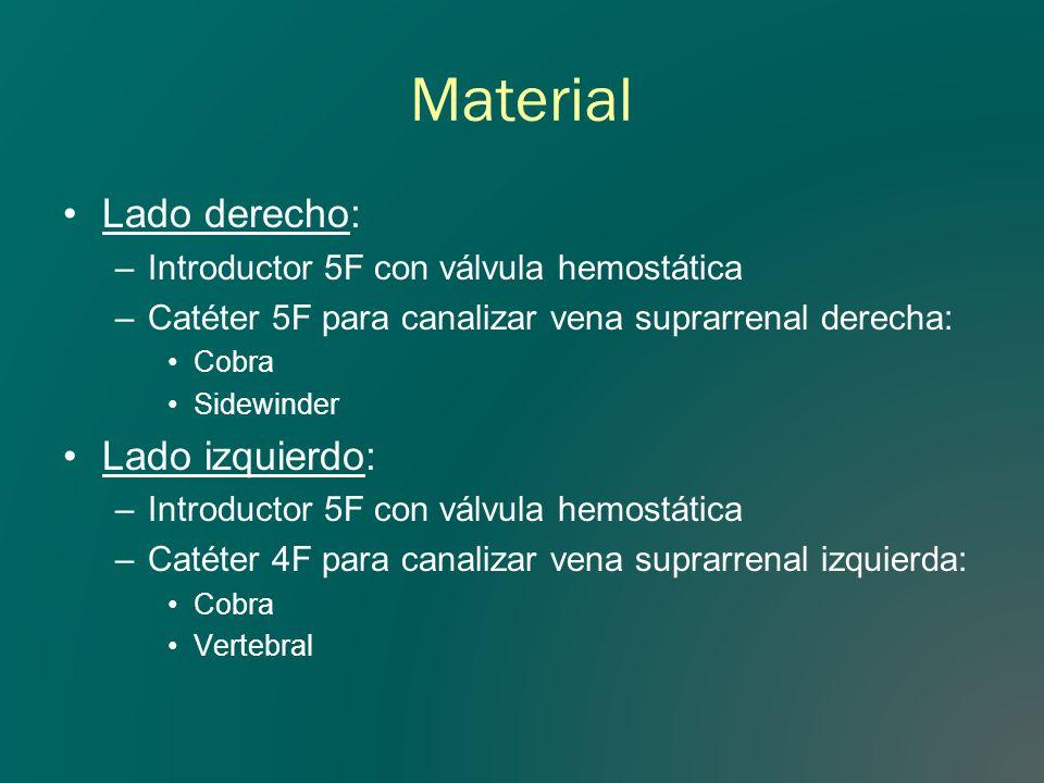 Material Lado derecho: Lado izquierdo: