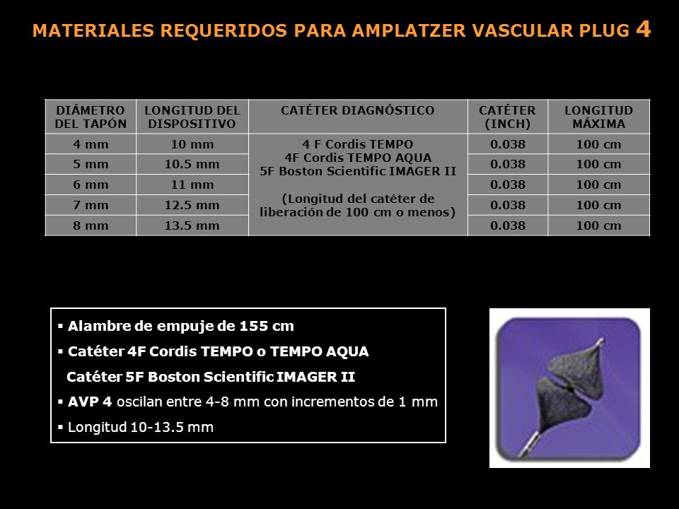 MATERIALES REQUERIDOS PARA AMPLATZER VASCULAR PLUG 4