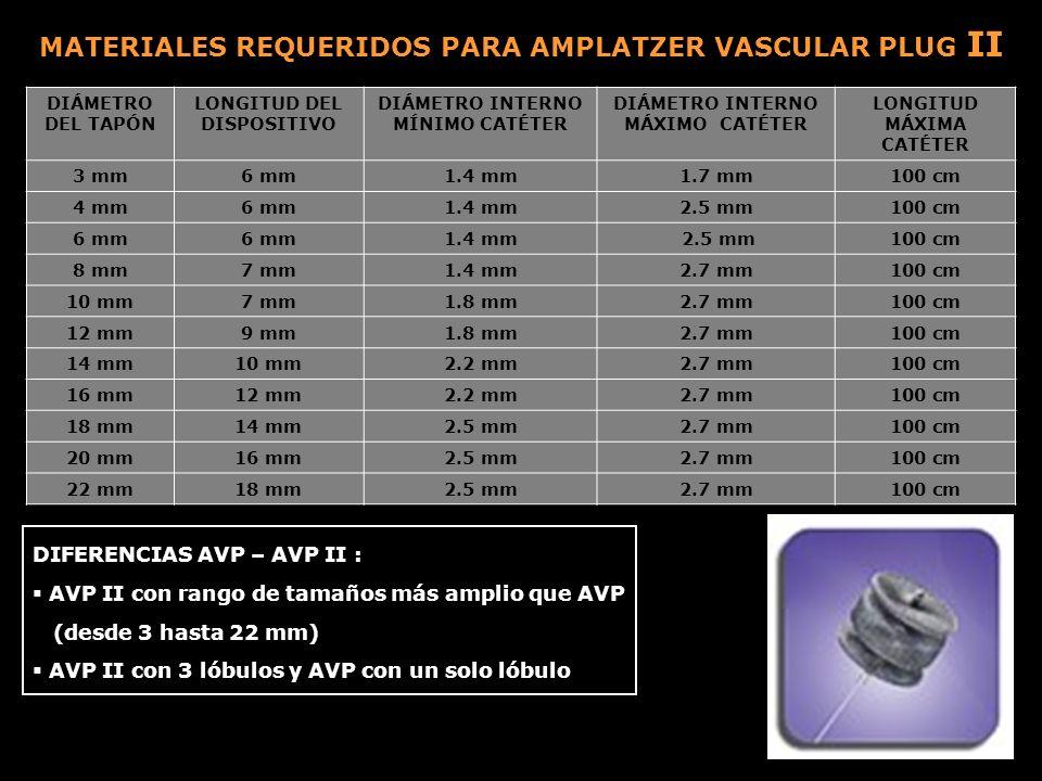 MATERIALES REQUERIDOS PARA AMPLATZER VASCULAR PLUG II