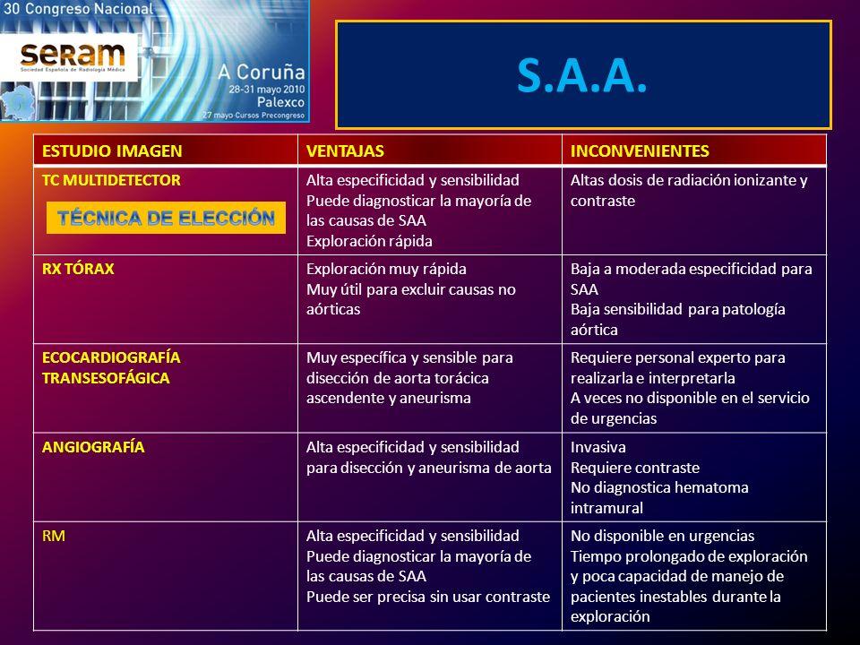 S.A.A. ESTUDIO IMAGEN VENTAJAS INCONVENIENTES TÉCNICA DE ELECCIÓN