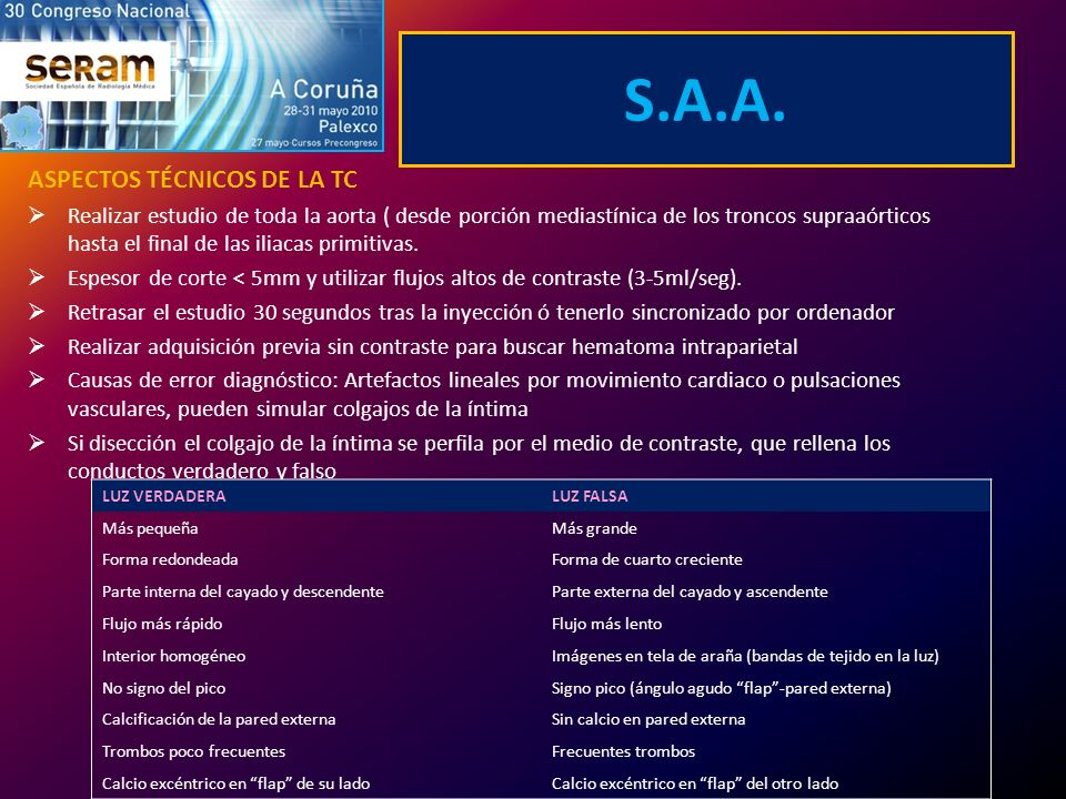 S.A.A. ASPECTOS TÉCNICOS DE LA TC