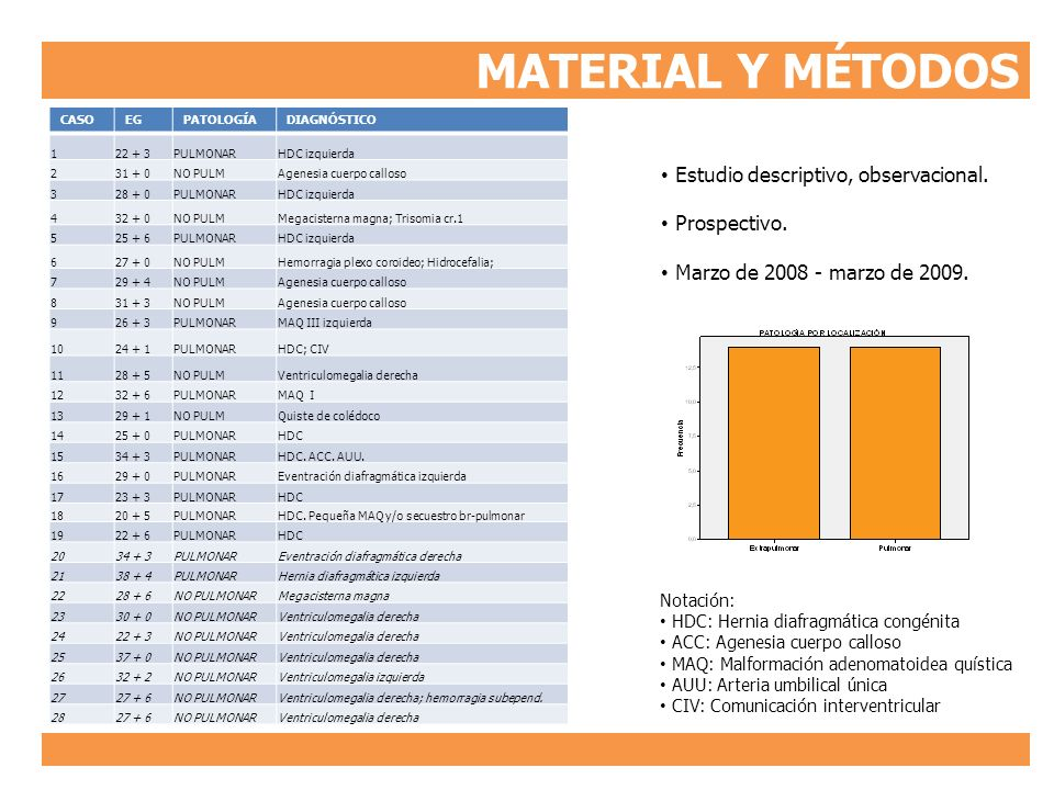 MATERIAL Y MÉTODOS Estudio descriptivo, observacional. Prospectivo.
