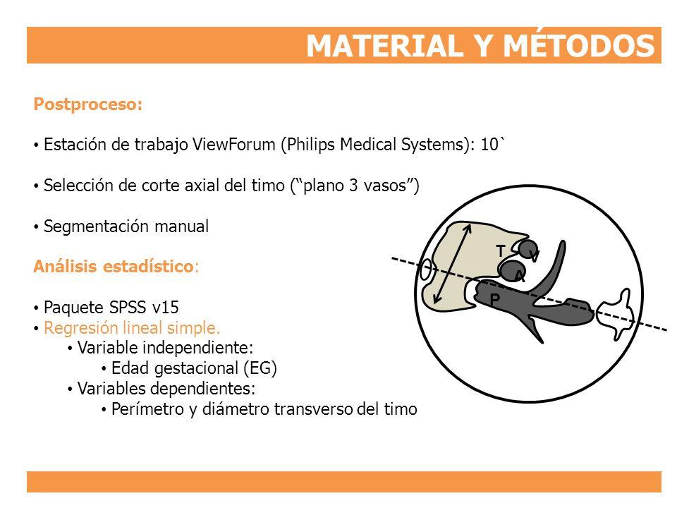 MATERIAL Y MÉTODOS Postproceso: