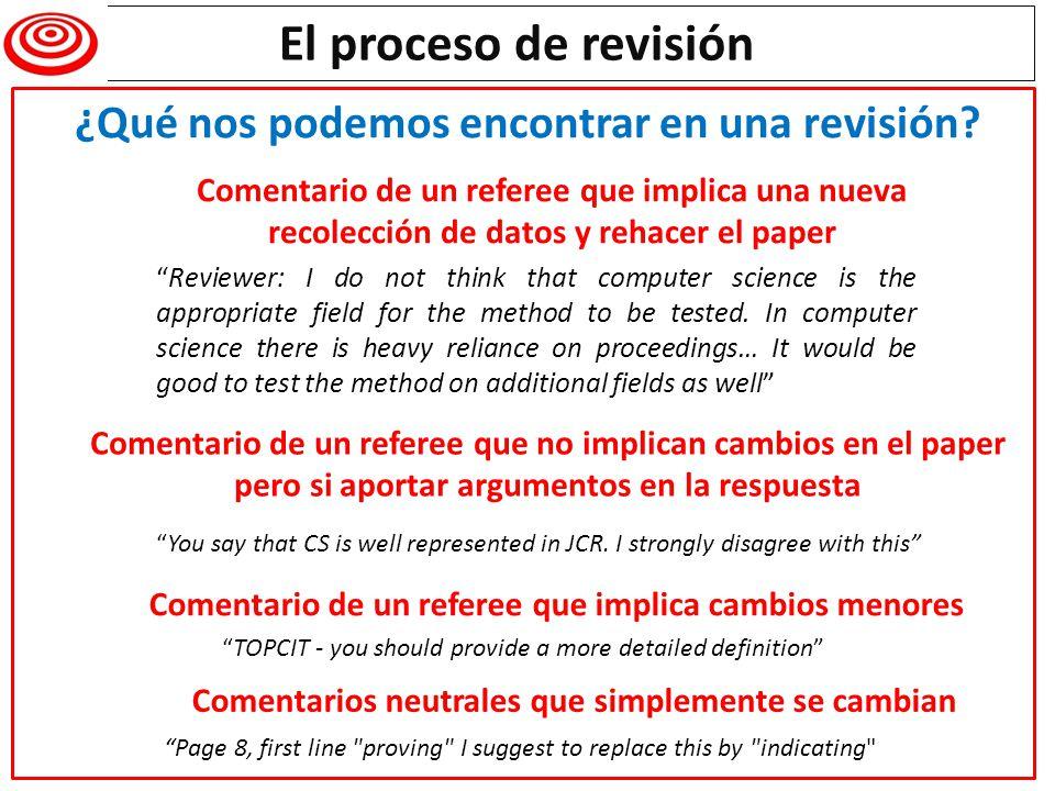 El proceso de revisión ¿Qué nos podemos encontrar en una revisión