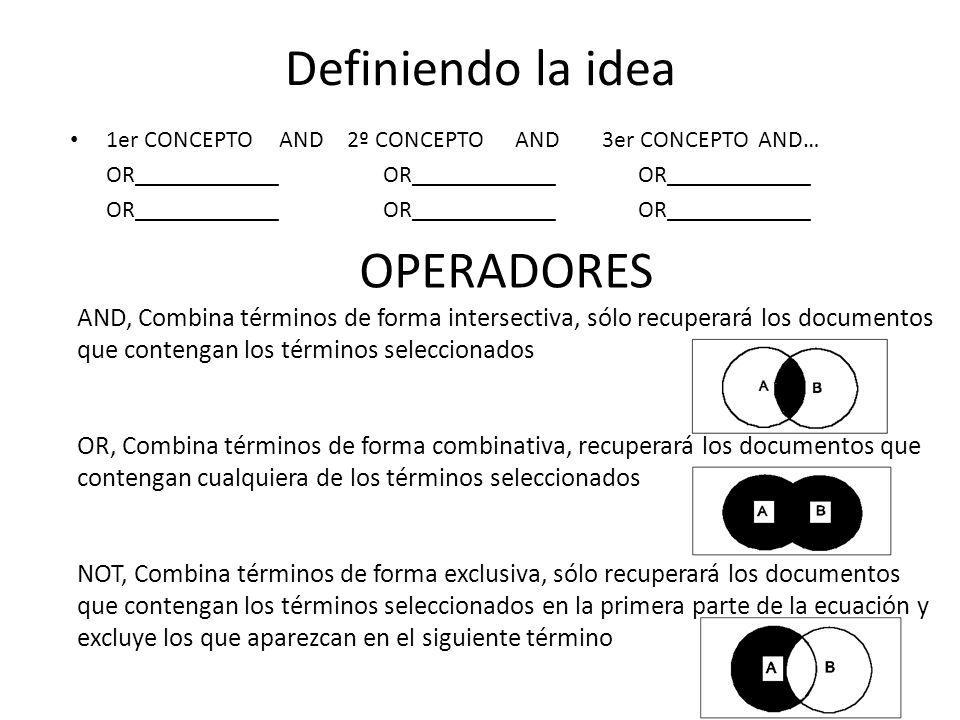 Definiendo la idea OPERADORES