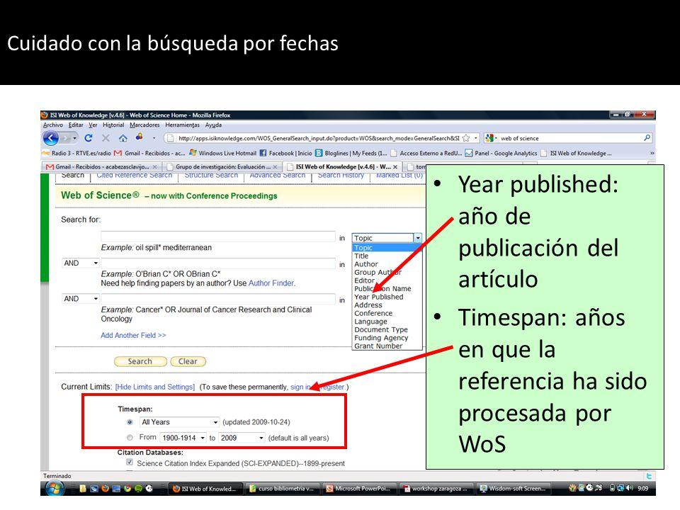 Year published: año de publicación del artículo