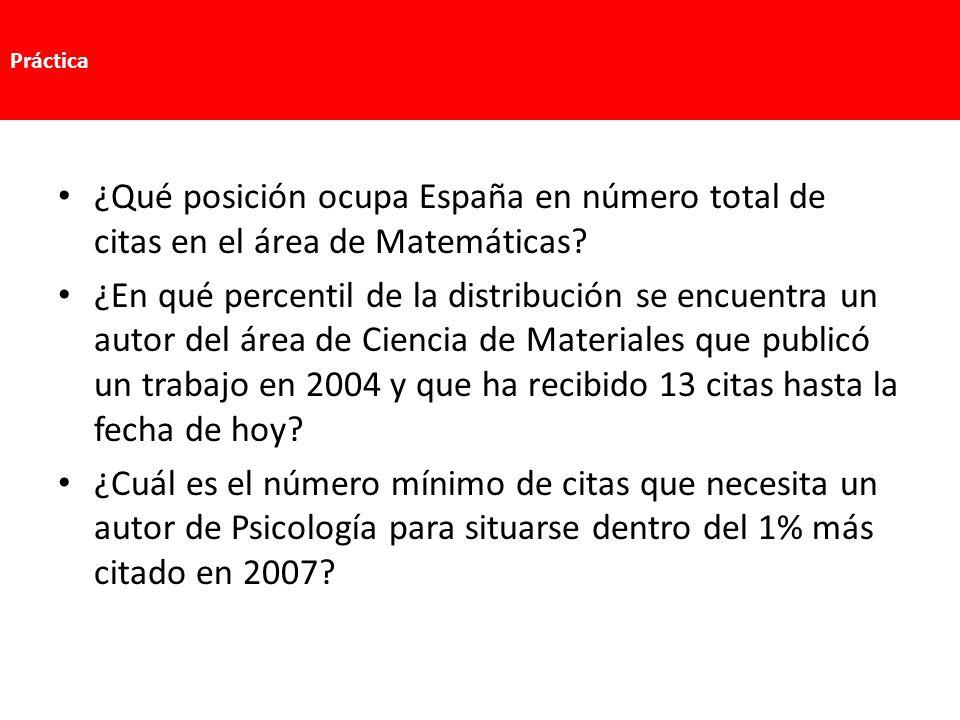 Práctica ¿Qué posición ocupa España en número total de citas en el área de Matemáticas
