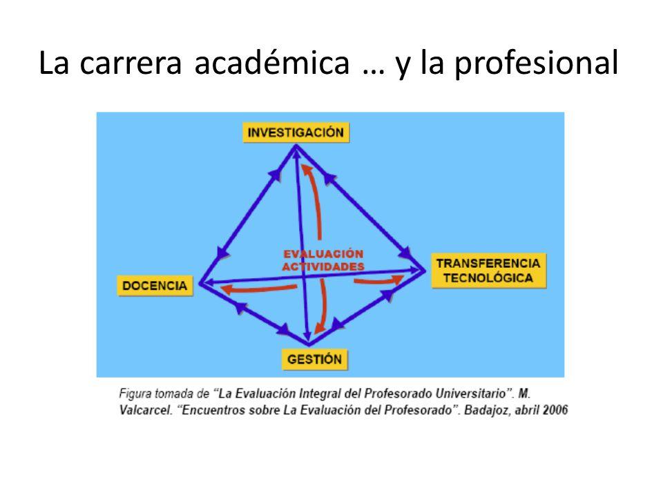 La carrera académica … y la profesional