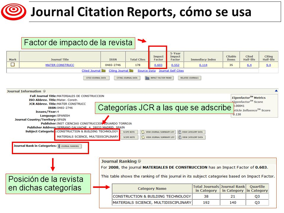 Journal Citation Reports, cómo se usa