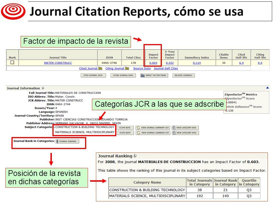 Journal Citation Reports, cómo se usa